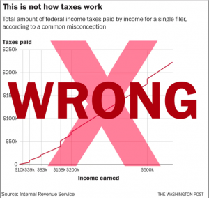 WaPo-wrong-on-tax-brackets2